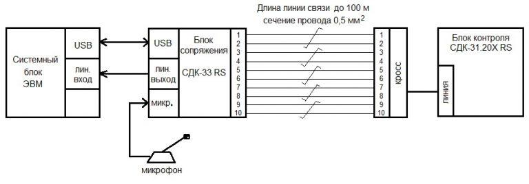 Схема подключения СДК-33RS