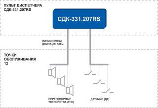 Структурная схема Кристалл-331.207RS