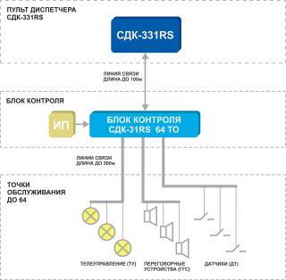 Структурная схема Кристалл-331RS